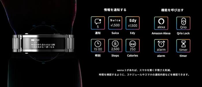 Sony Wena 3 caracteristicas
