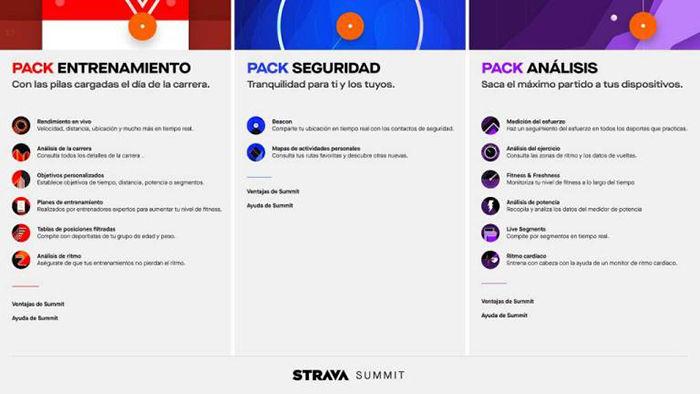Strava Summit packs