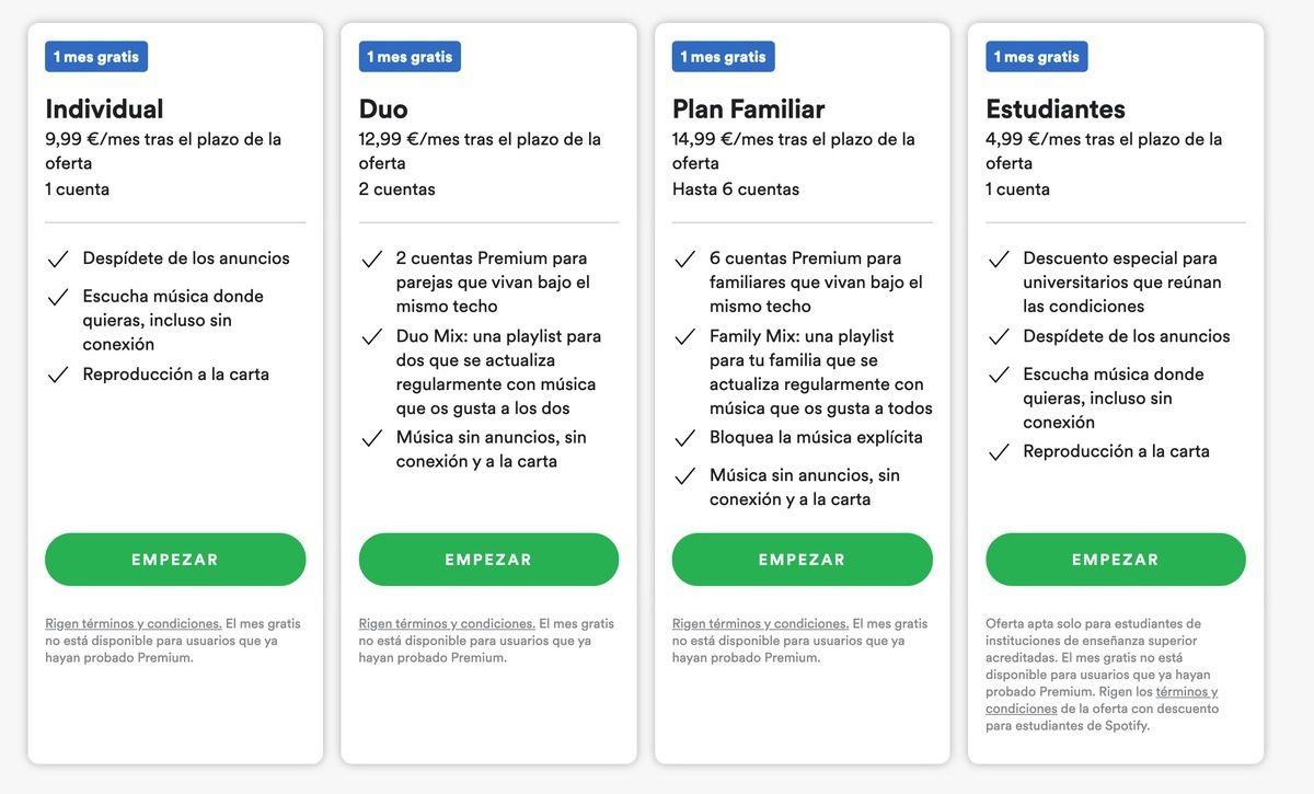 Todo lo que tienes que saber sobre Spotify Premium Duo antes de comprarlo