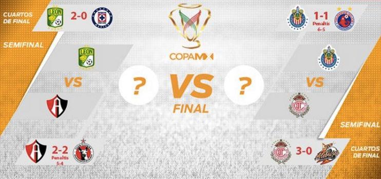 Ver Copa MX gratis en Android