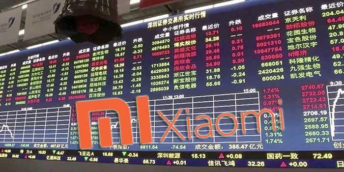 Xiaomi Bolsa Hong Kong