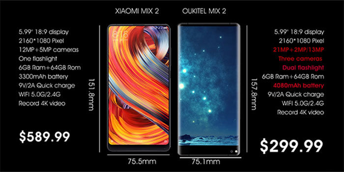 Xiaomi MIX 2 vs OUKITEL Mix 2