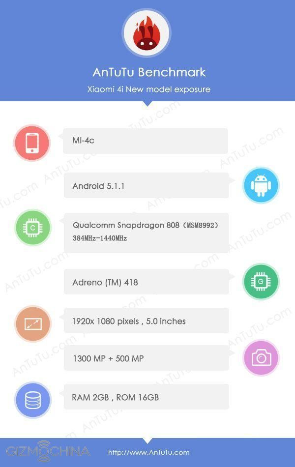 Xiaomi Mi 4c test AnTuTu