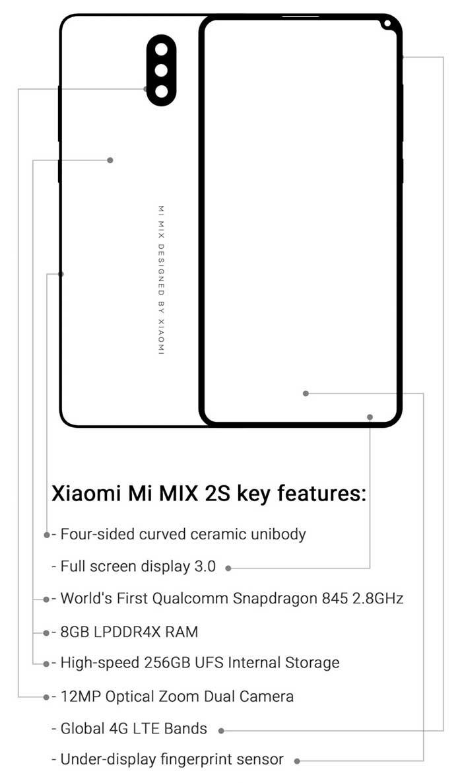 Xiaomi Mi Mix 2S caracteristicas