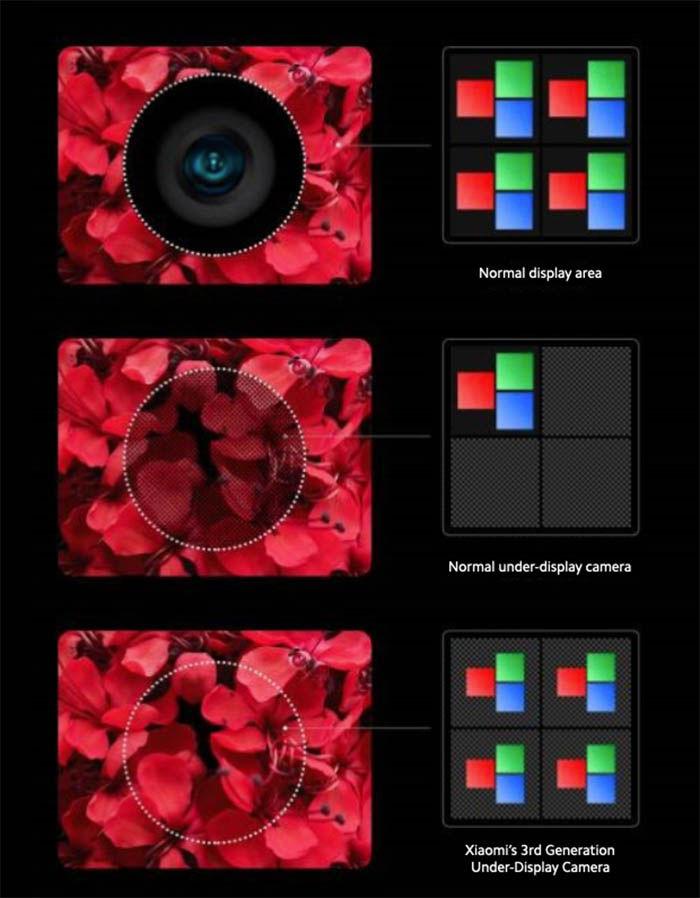 Xiaomi camara frontal invisible