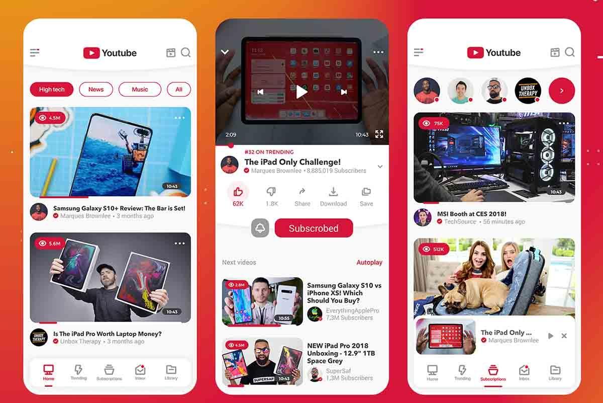 Youtube ganar dinero subiendo vídeos