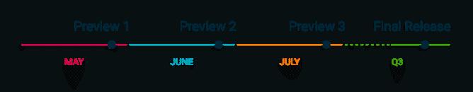 actualizaciones-android-m-preview-3