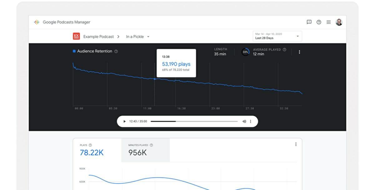analisis de retencion de audiencia en google podcast manager