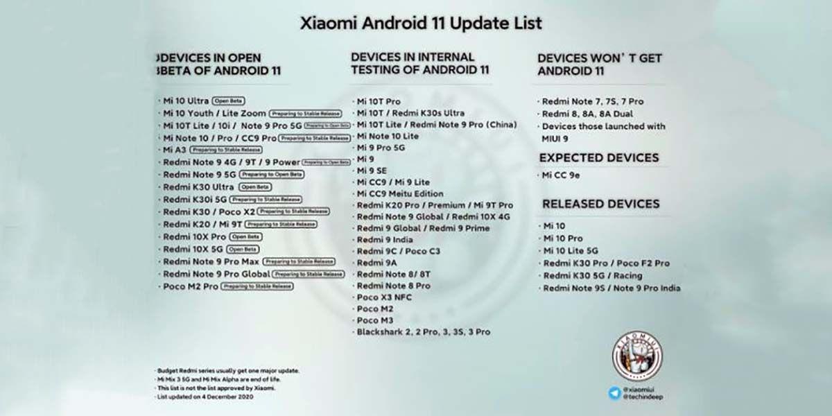 android 11 actualizacion xiaomi lista mi a3