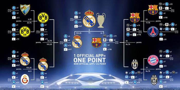 apariencia estética especial para zapato niño Descarga la aplicación oficial de la UEFA Champions League