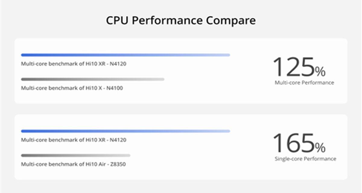 benchmarks chuwi hi 10 xr