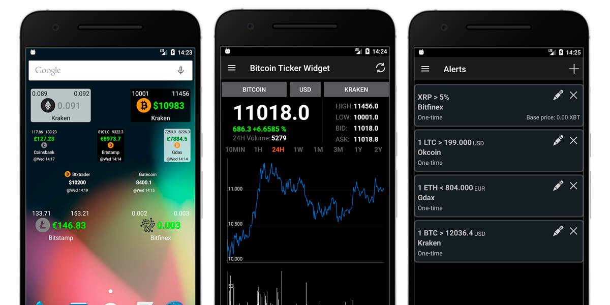 bitcoin ticket widget seguimiento criptomercado android