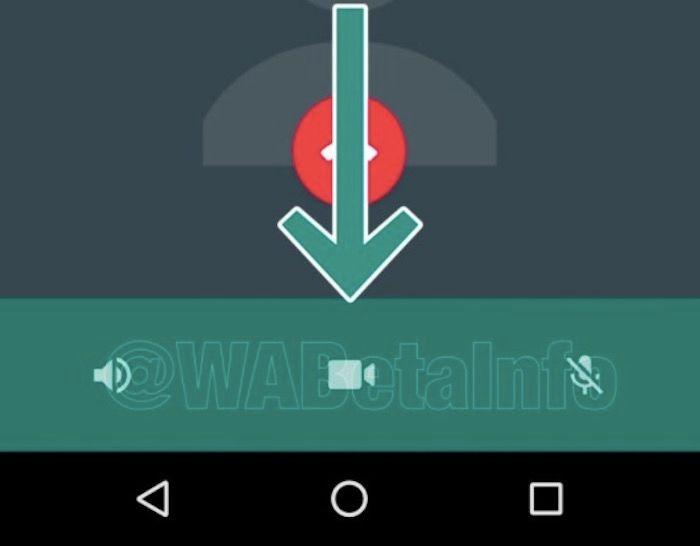 Cómo cambiar entre llamada y videollamada en WhatsApp