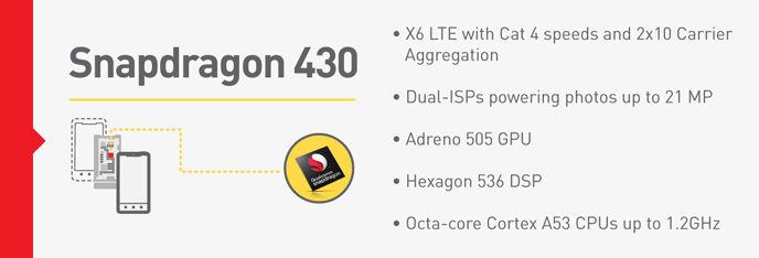 caracteristicas snapdragon 430
