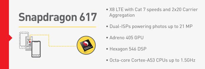 caracteristicas snapdragon 617