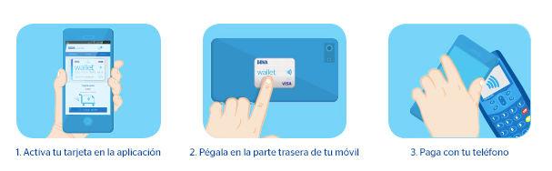 como pagar con bbva wallet