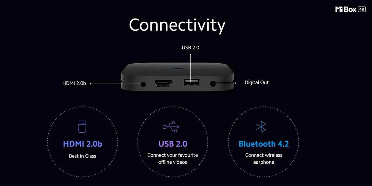 conectividad xiaomi mi box 4k india
