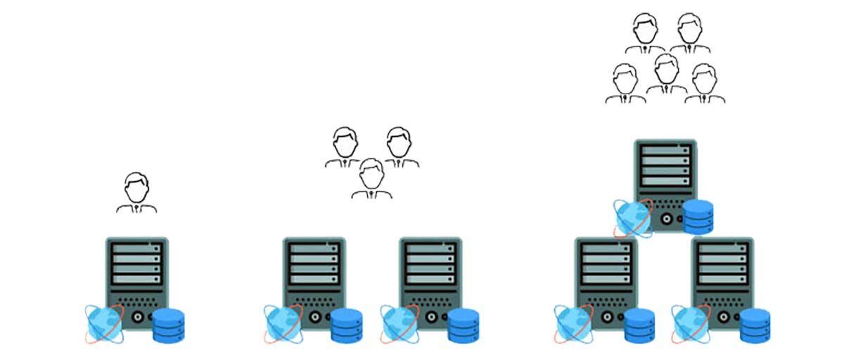 dapp escalabilidad problemas aplicaciones descentralizadas