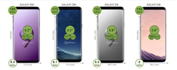 diferencias del Galaxy S9 y S8 en dimensiones