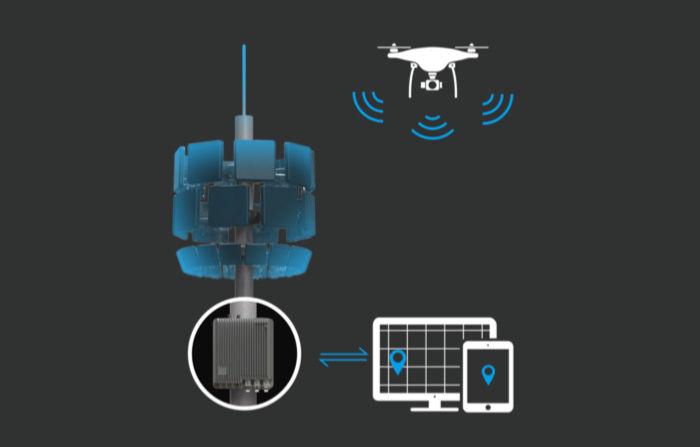 drones dji seguridad