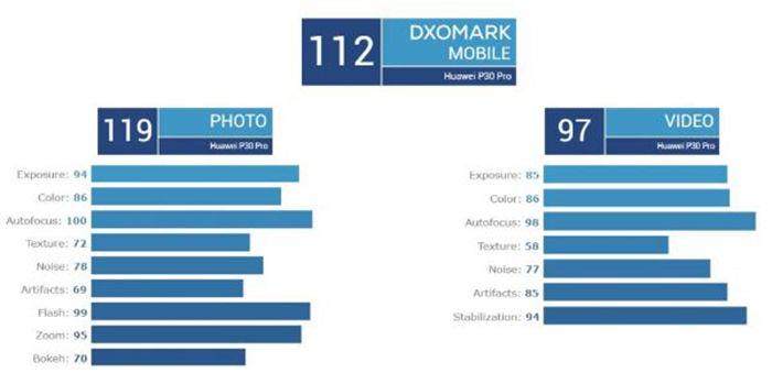 dxmark huawei p30 pro
