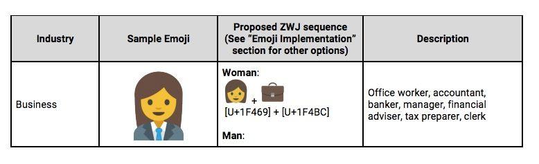 emoji mujeres unicode