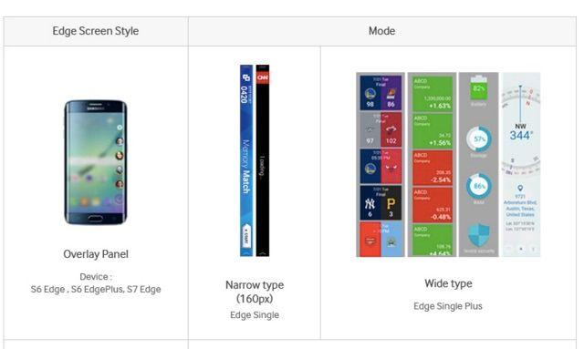 Funciones laterales del Galaxy S7