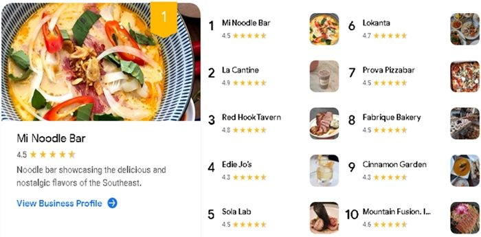 google maps mejores restaurantes