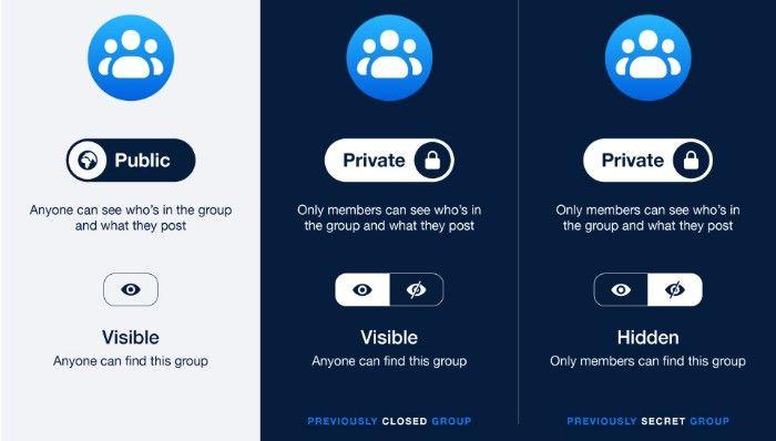 grupos facebook seguridad
