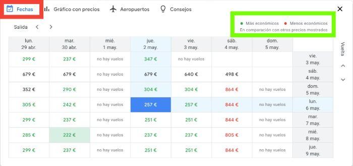 los mejores trucos para boletos baratos en google vuelos