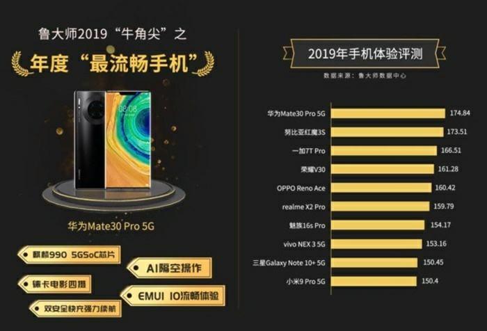 los telefonos android mas fluidos de 2019