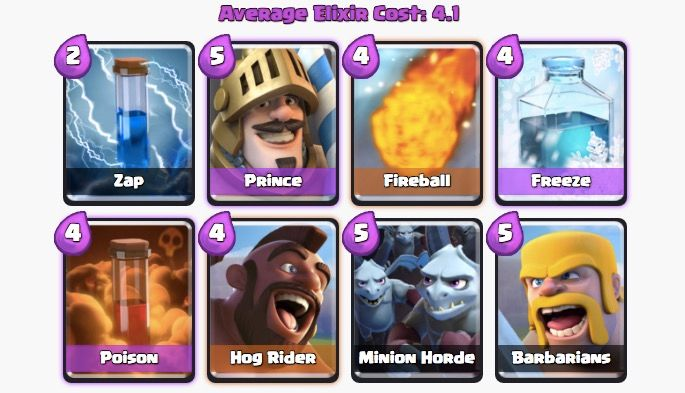 mejor mazo clash royale sin legendarias