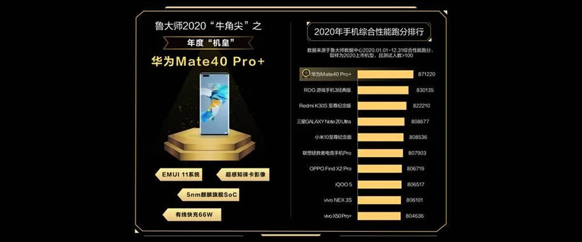 mejores móviles android 2020 master lu benchmark