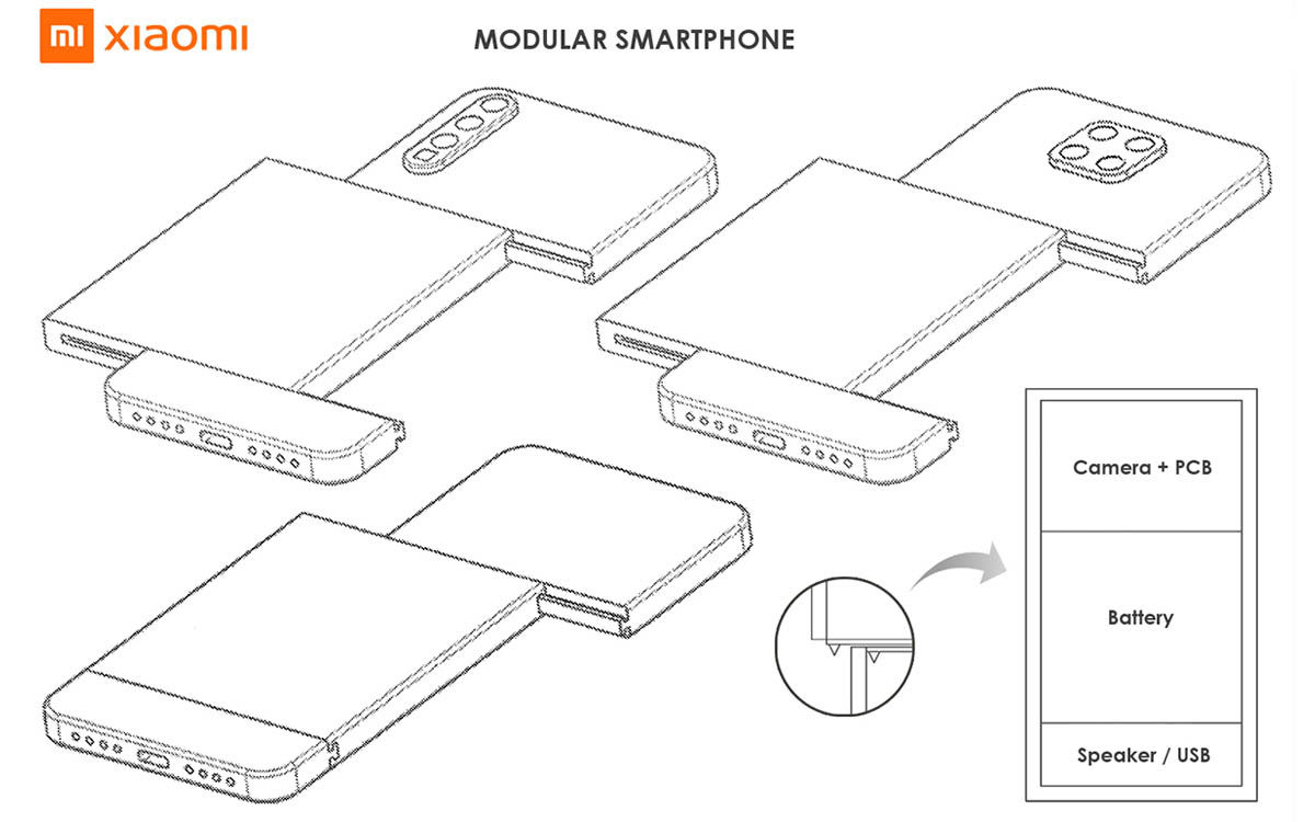 móvil modular xiaomi patente