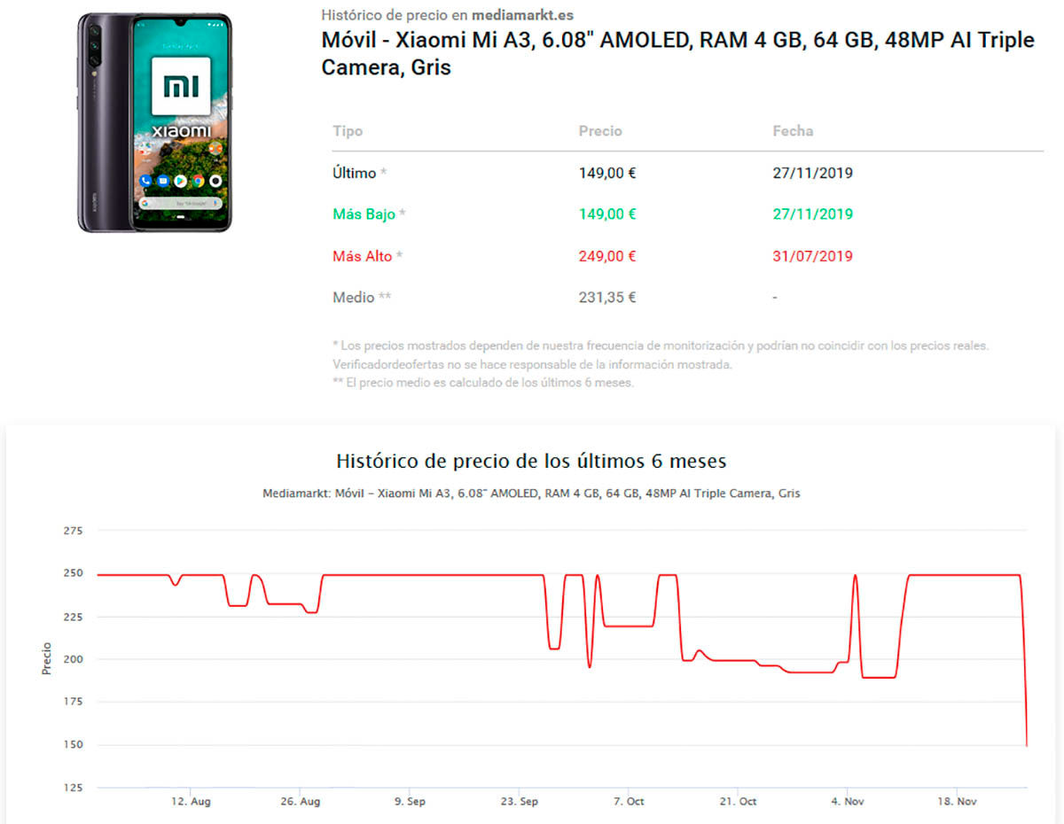 oferta real verificador Xiaomi Mi A3 Mediamarkt