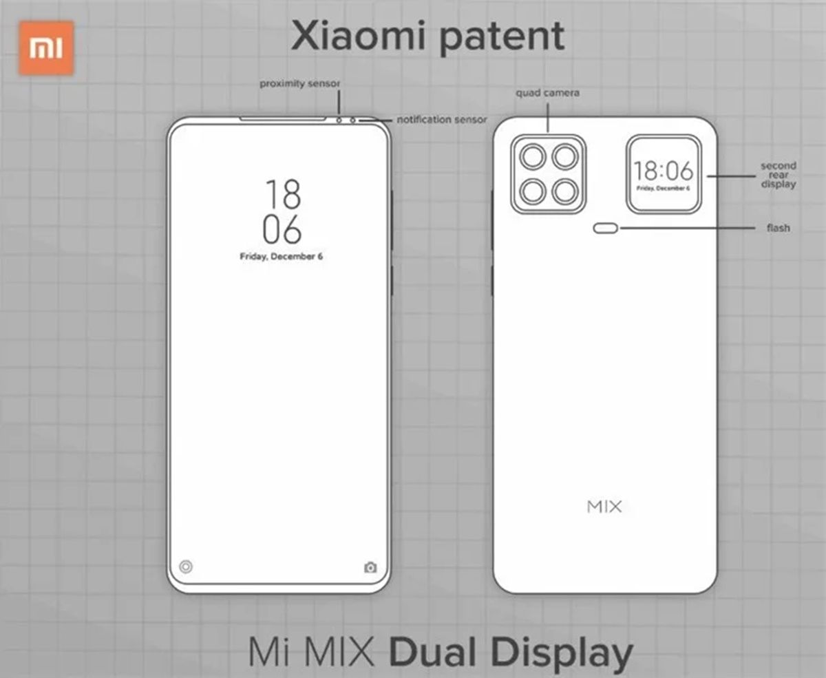 patente xiaomi mi mix con pantalla secundaria trasera