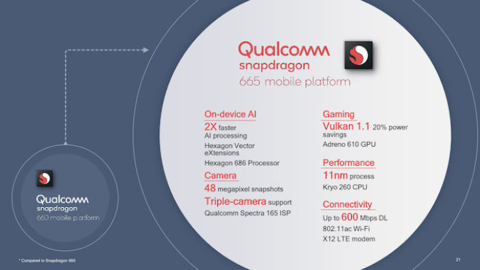 qualcomm 730 y 665