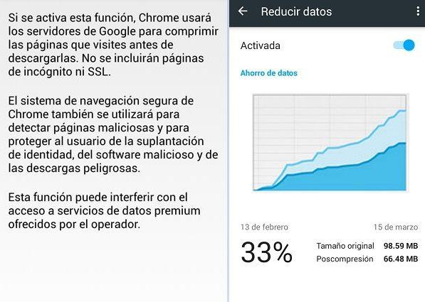 reducir datos chrome 1