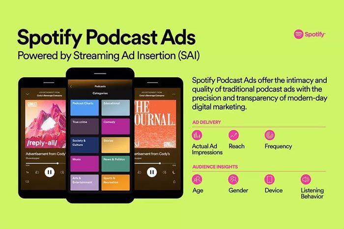 spotify podcasts publicidad