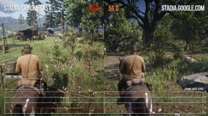 stadia red dead redemption 2 30 fps