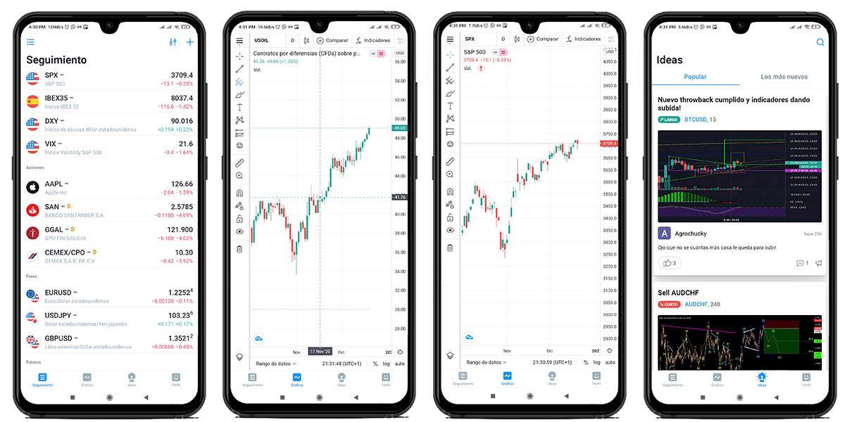 tradingview mejor aplicación análisis técnico android