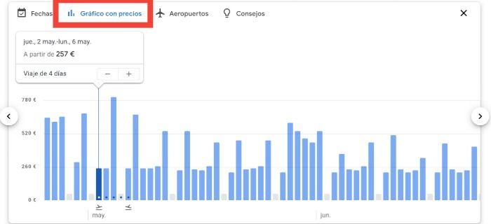 vuelos super baratos en google flights