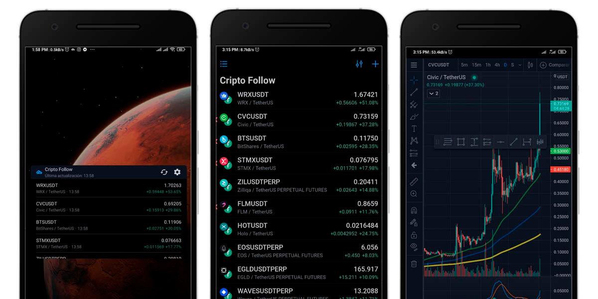 widget criptomonedas tradingview android