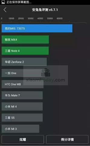 xiaomi mi5 benchmark antutu